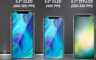 Названы приблизительные цены на новые iPhone