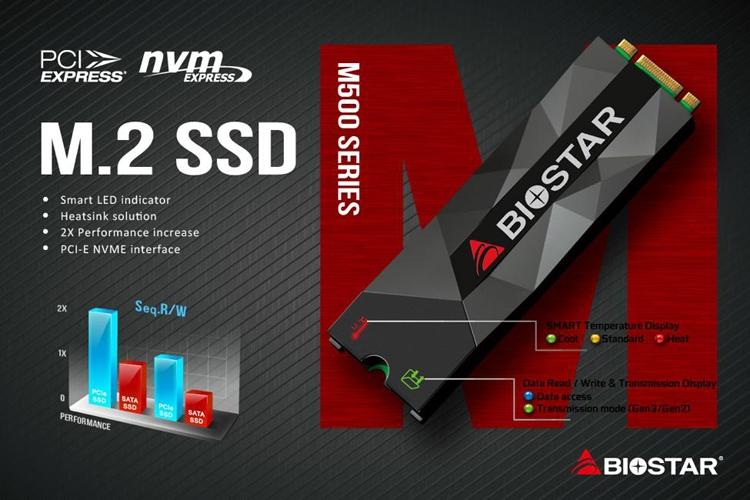 Ёмкость SSD-накопителей Biostar M500 М.2 достигает 1 Тбайт