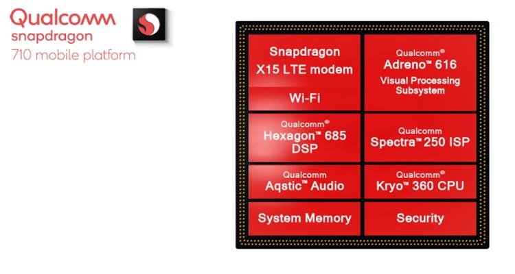 Огромный смартфон Xiaomi Mi Max 3 выйдет в Pro-версии