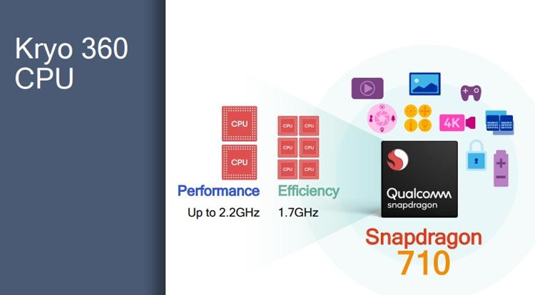 Основой огромного смартфона Xiaomi Mi Max 3 послужит новейший чип Snapdragon