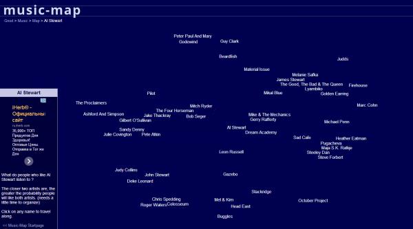 Музыкальное обозрение: веб-сервисы для поиска мелодий в Сети
