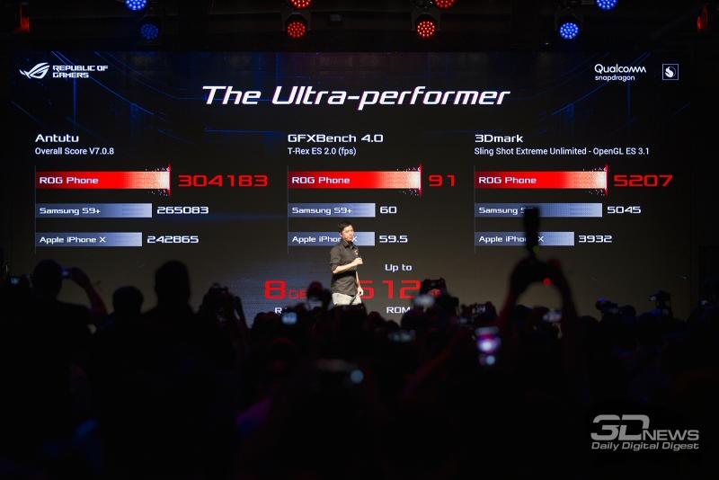 Новая статья: Самый быстрый смартфон в мире и другие интересные новинки ASUS, показанные в нулевой день Computex 2018