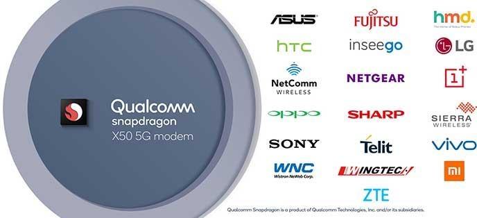 Qualcomm представила первые в мире радиомодули 5G NR mmWave для мобильных устройств