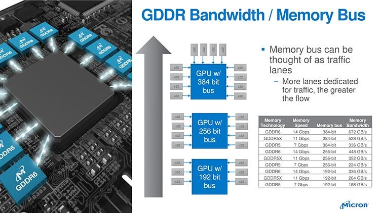 Вьетнамская розница: предзаказ на GeForce GTX 1180 от 82