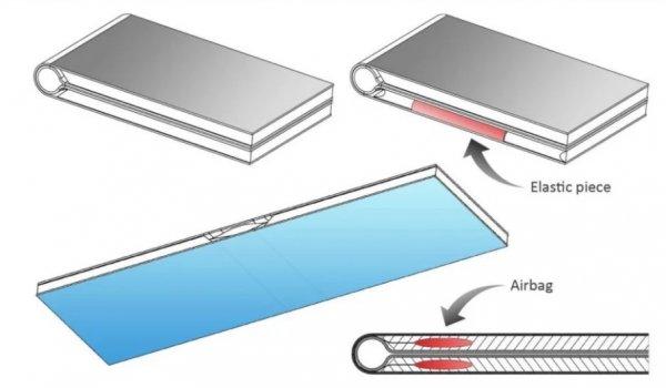 Компания OPPO запатентовала 3 варианта гибких смартфонов