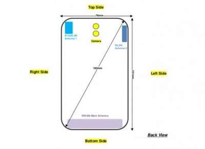 Xiaomi сертифицировала в США смартфон Pocophone
