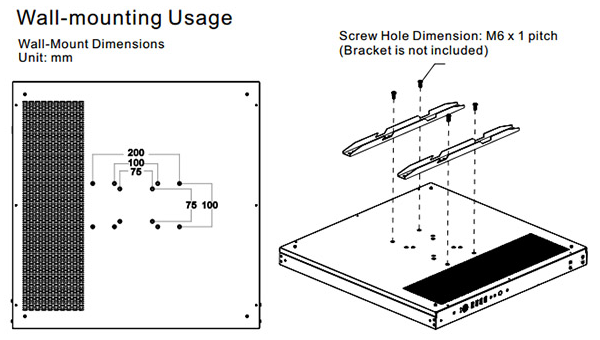 Корпус Thermaltake Core P5 TG Ti можно крепить на стену