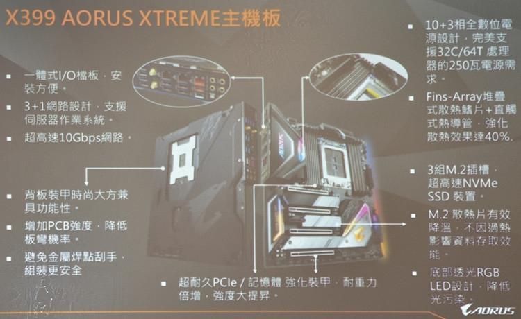 Gigabyte готовит материнскую плату X399 Aorus Extreme к выходу 32-ядерных Ryzen Threadripper