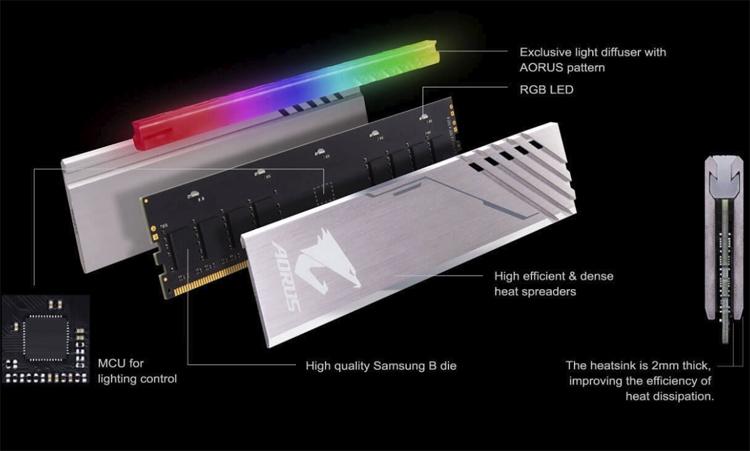 GIGABYTE раскрыла характеристики игровой памяти Aorus RGB