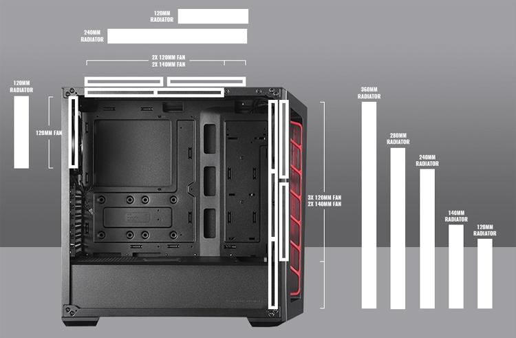 Cooler Master MasterBox MB520: ПК-корпус с лицевой панелью DarkMirror