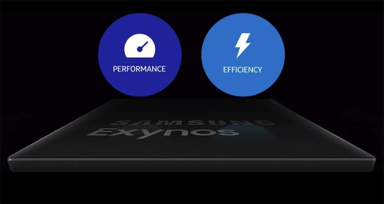 Процессор Samsung Exynos 9820 получит графический ускоритель Mali-G76