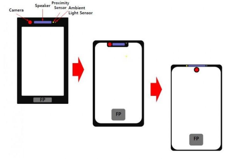 Смартфоны Huawei могут получить отверстие в дисплее вместо выреза