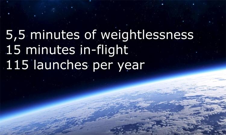 В России начинается создание комплекса для отправки туристов в космос