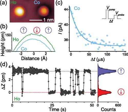 Доказана возможность уплотнить запись на жёстких дисках до размеров одного атома