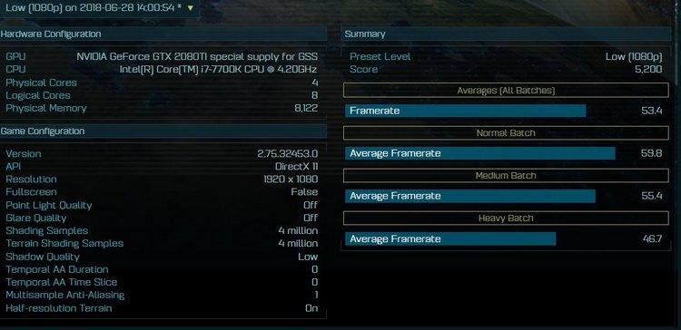 Видеокарта NVIDIA GeForce GTX 2080 Ti «засветилась» в тесте производительности
