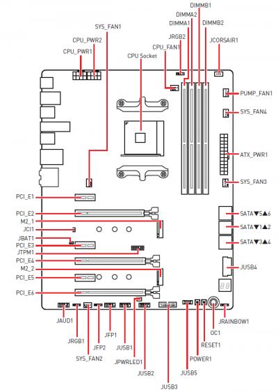 Новая статья: Обзор и тестирование материнской платы MSI X470 GAMING M7 AC: гнать или не гнать?