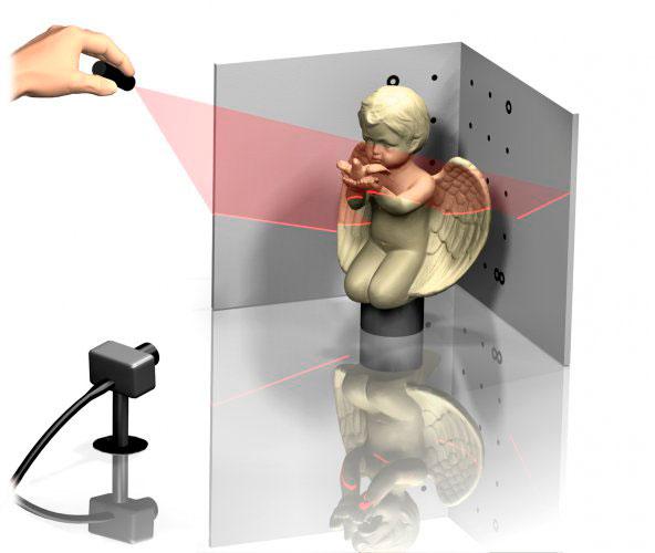 3D сканирование объектов – особенности и выгода заказа услуги