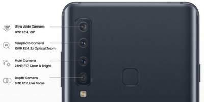 Samsung выпустит смартфон с «квадрокамерой»
