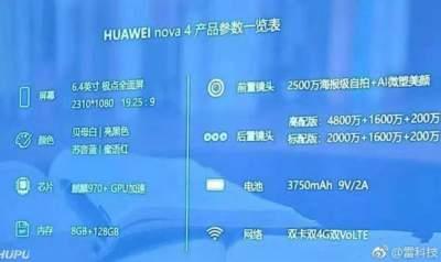 Смартфон Huawei Nova 4 получит 48 Мп камеру