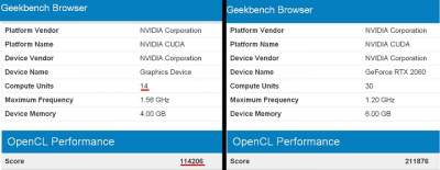 В Сети заметили мобильную видеокарту Nvidia с 896 ядрами CUDA