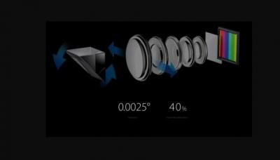 Oppo планирует представить инновационную камеру